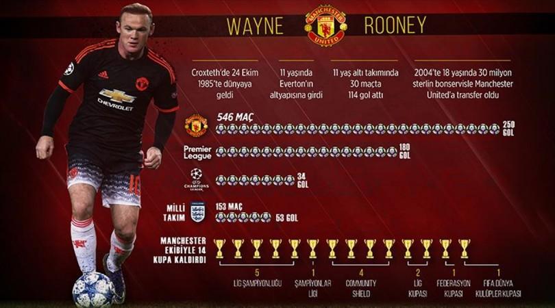 Rooney rekora doymuyor